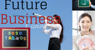 Best Future business ideas for 2020-2030
