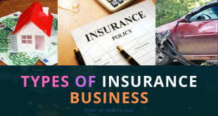 15 Types Of Insurances For Business In 2020