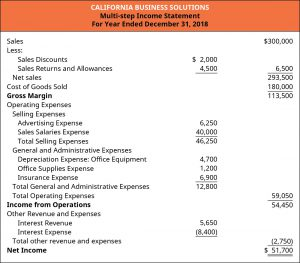 Multi step income statement